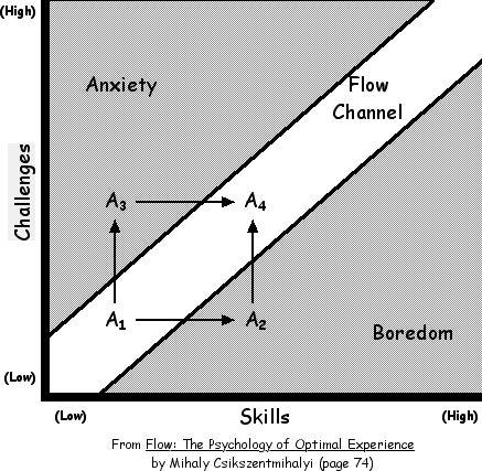 flow_graph11
